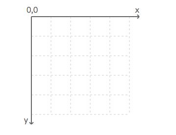 一個例子上手SVG動畫